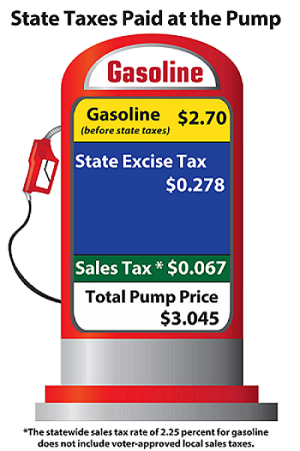 California Tax Calculator >> News Release 11-16-G – BOE Considers Lowering Gasoline Excise Tax Rate for Third Year in a Row ...
