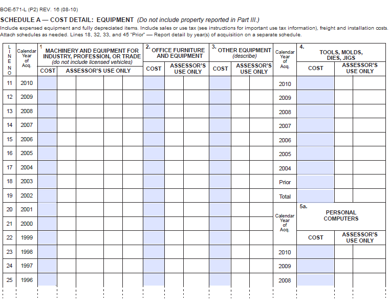 valuation of personal property and fixtures